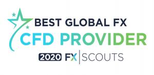 award-best-cfd-provider-final