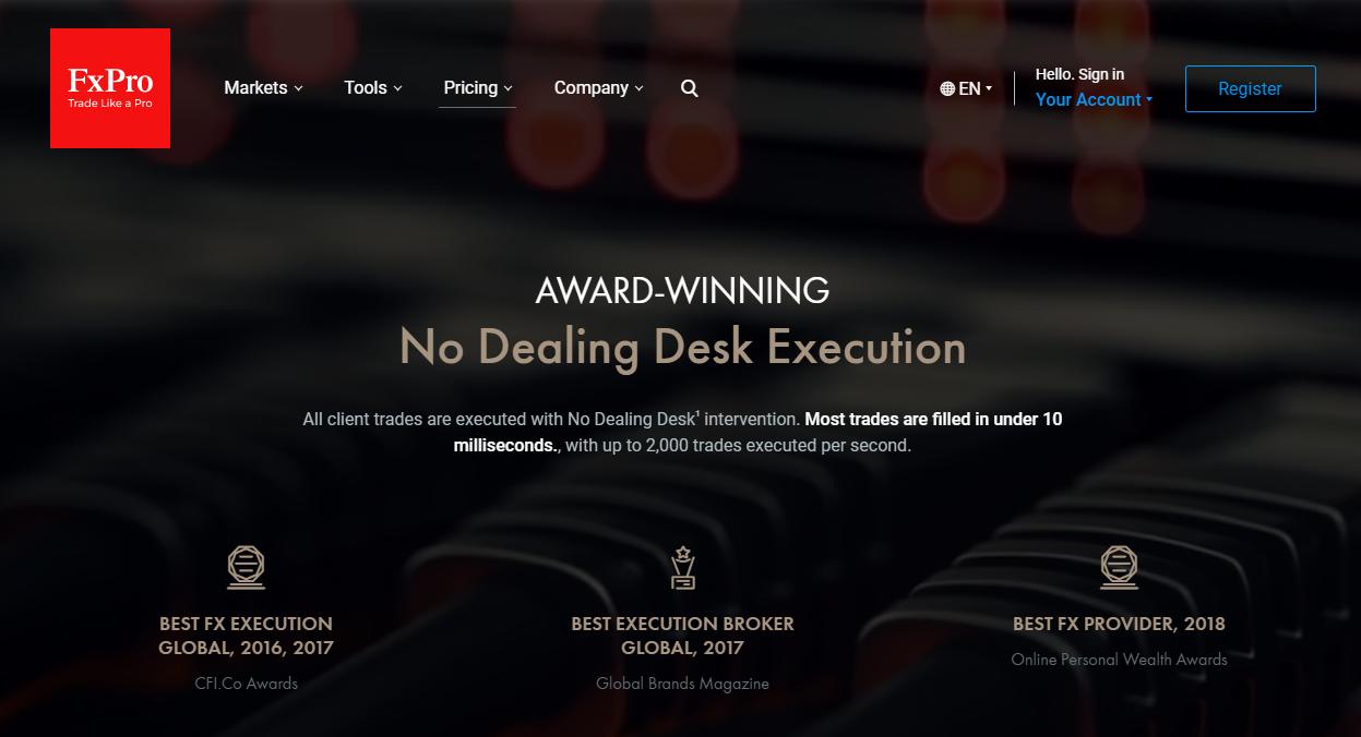 FXPro No Dealing Desk