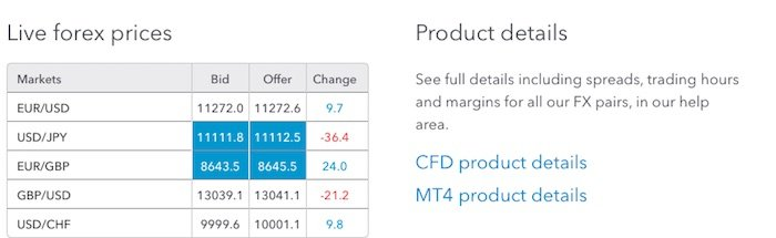 IG markets accounts