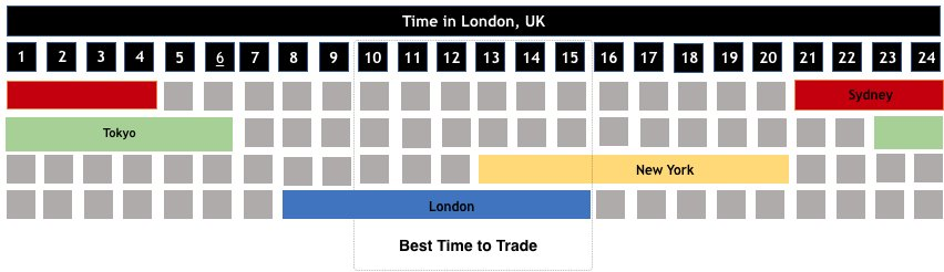 Indices Trading on the UK's No. 1 Trading Platform | IG UK
