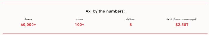 axitrader-intro-th