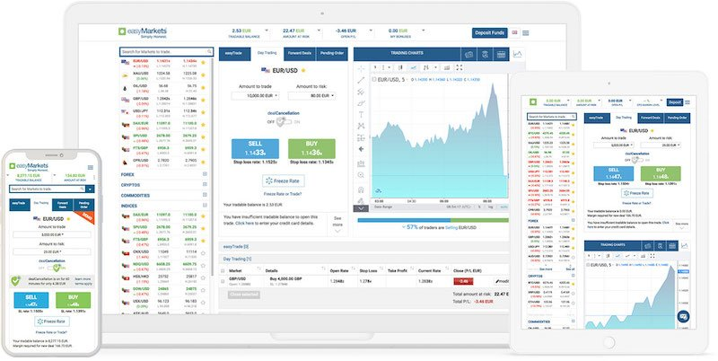 easymarkets platforms
