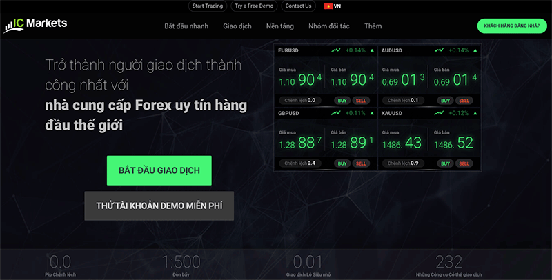 homepage-icmarkets-vn
