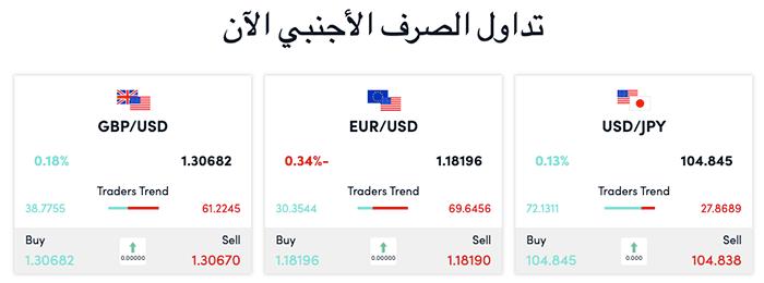 markets.com-spreads-ar