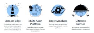 Markets.com Platform