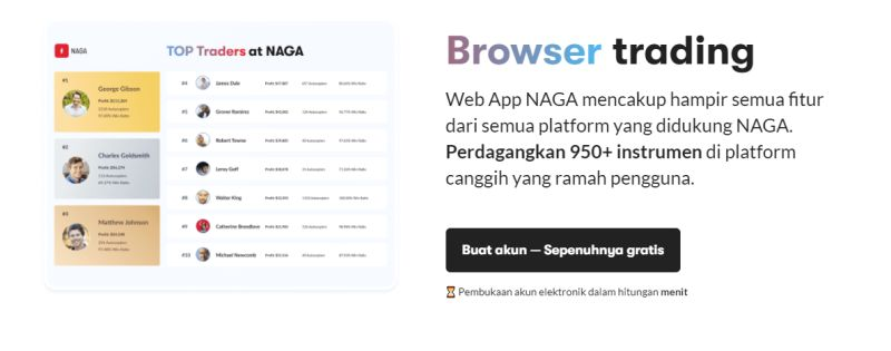 Naga Broswer Trading ID